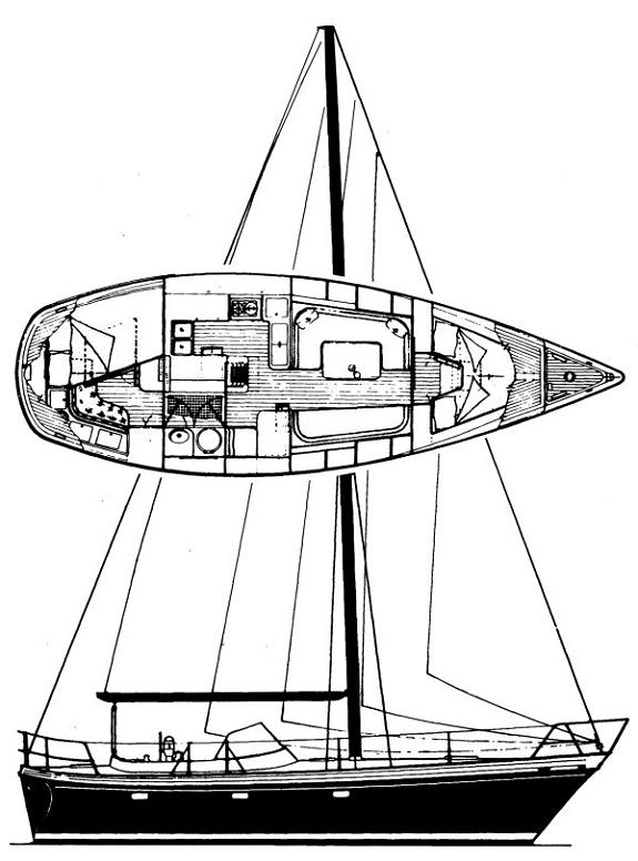 Nantucket Island Yachts – Nantucket Island Sailboat